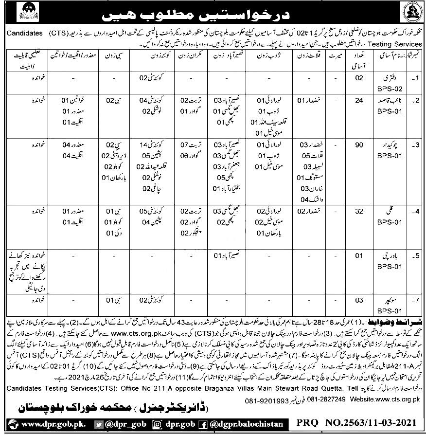 Food Department Balochistan CTS Jobs 2021