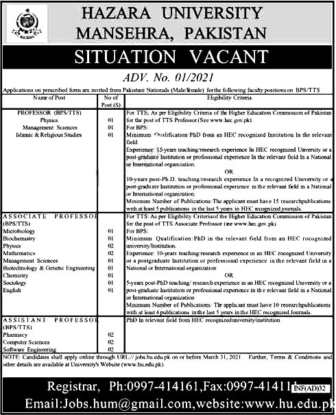 Hazara University Mansehra HUM Jobs 2021
