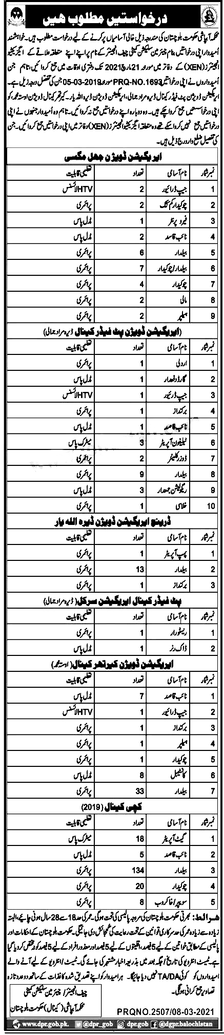 Irrigation Department Balochistan Jobs 2021
