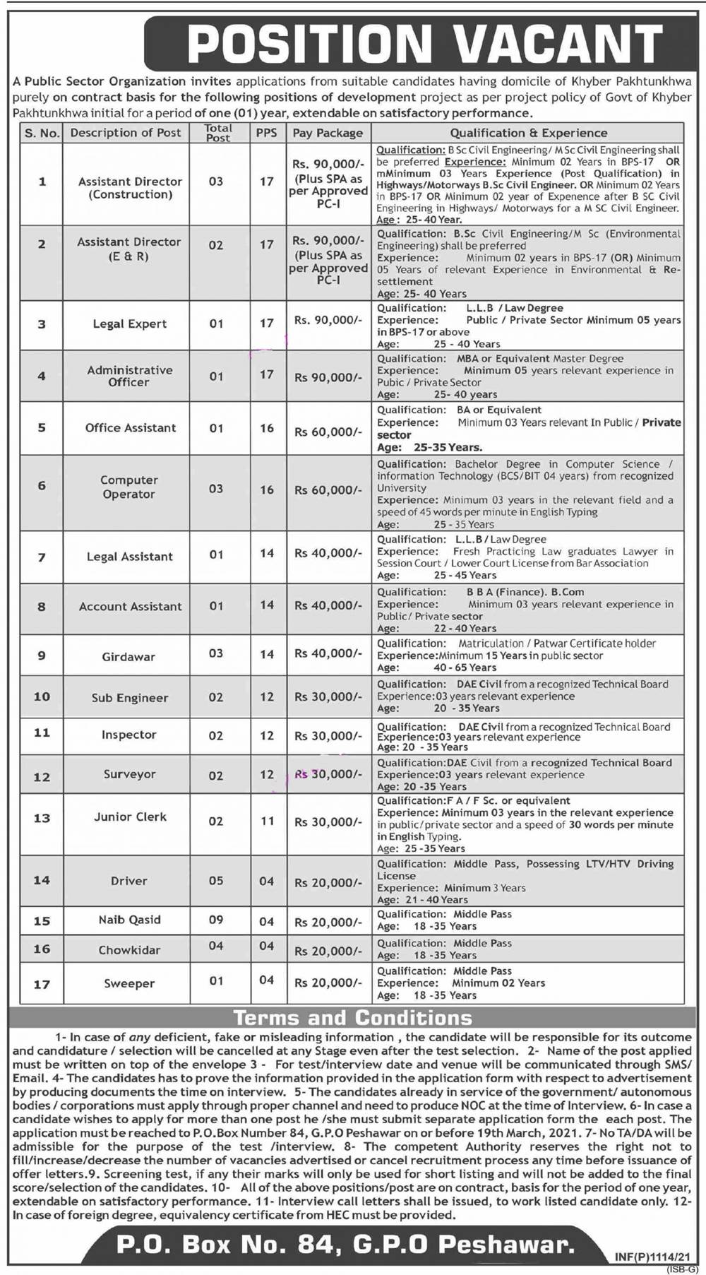 Public Sector Organization P.O Box 84 Peshawar Jobs 2021