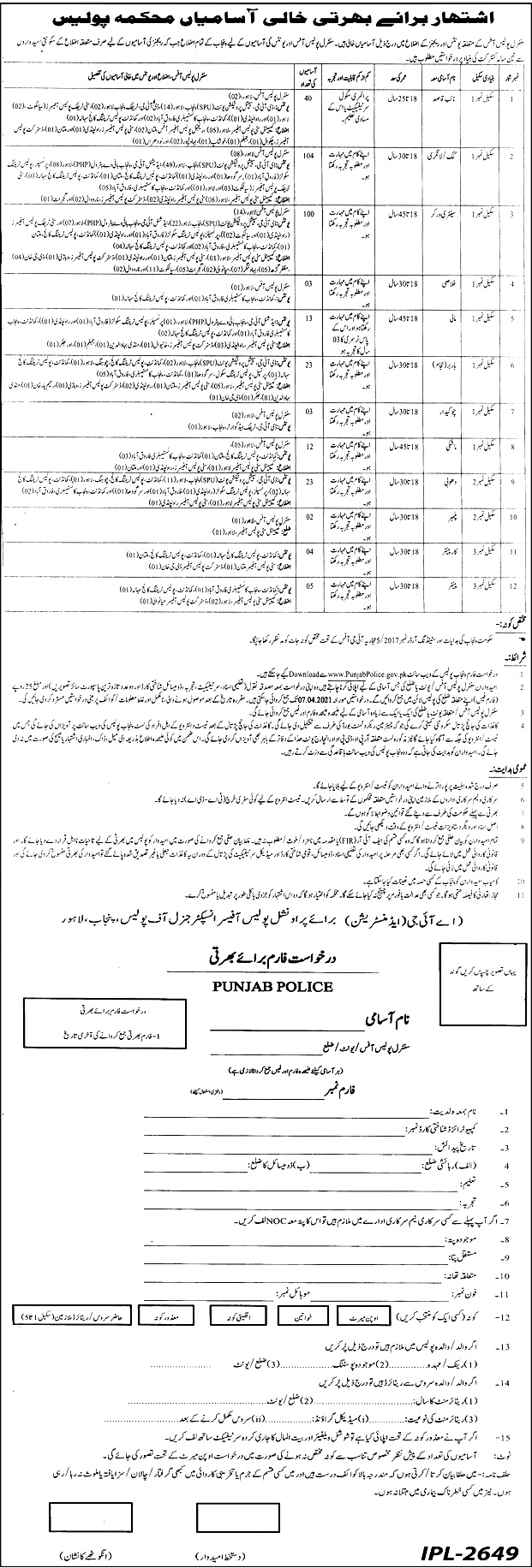 Punjab Police Central Police Office CPO Jobs 2021