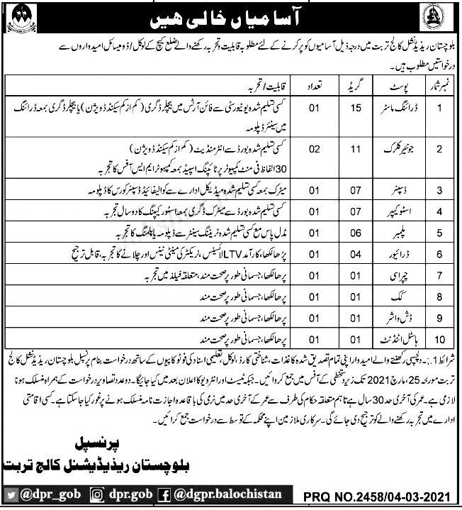 Residential College Turbat Balochistan Jobs 2021