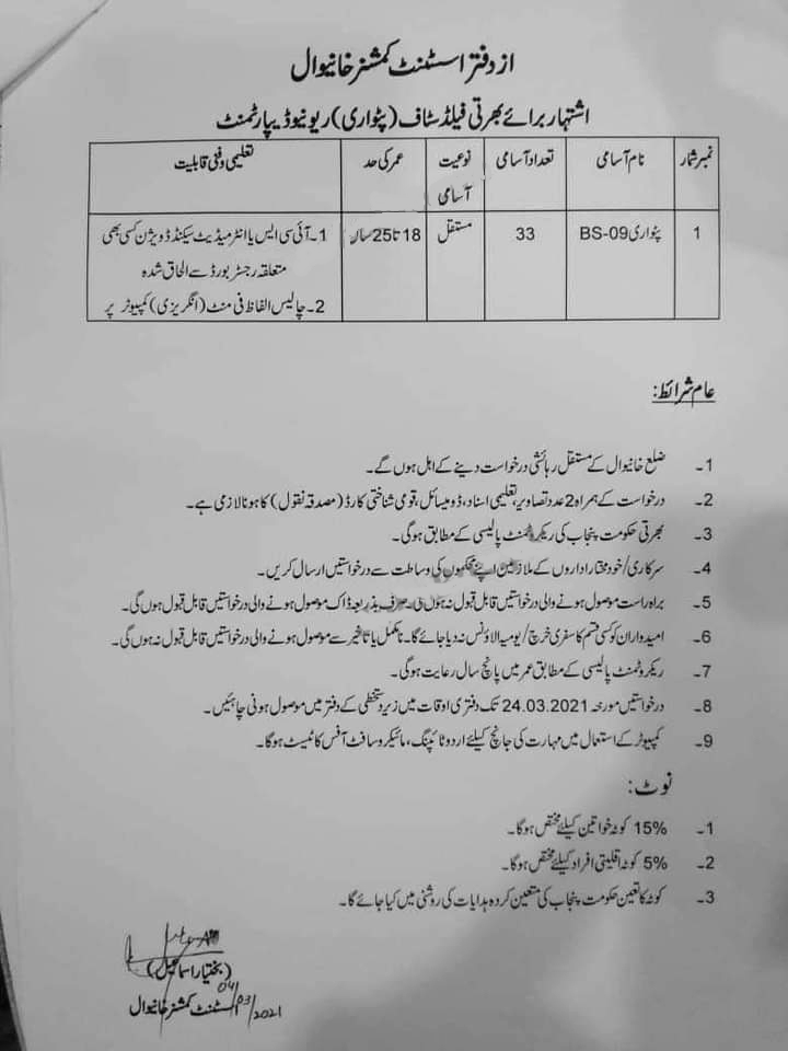 Revenu Department Khanewal Patwari jobs 2021