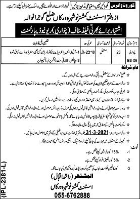 Revenue Department Gujranwala Patwari Jobs 2021