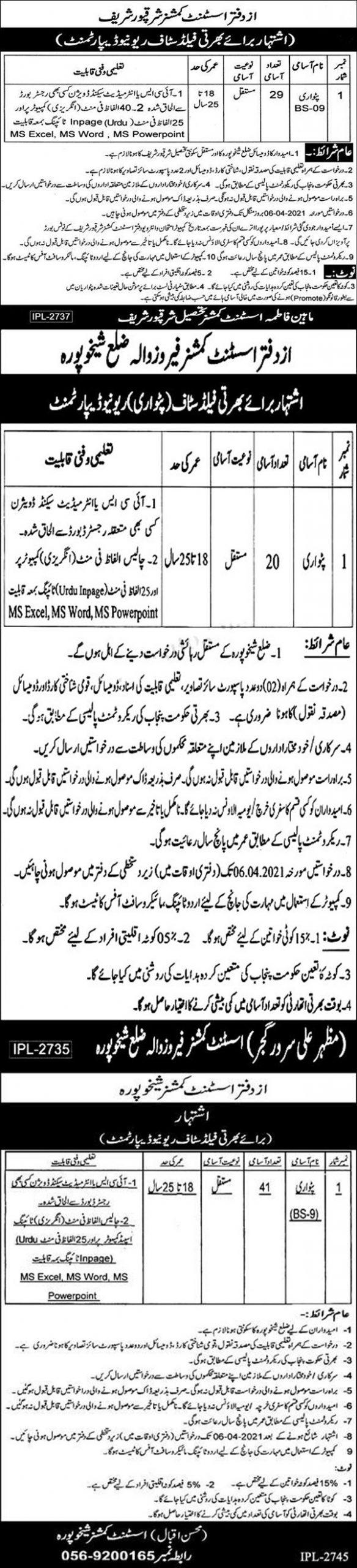 Revenue Department Sheikhupura Patwari Jobs 2021