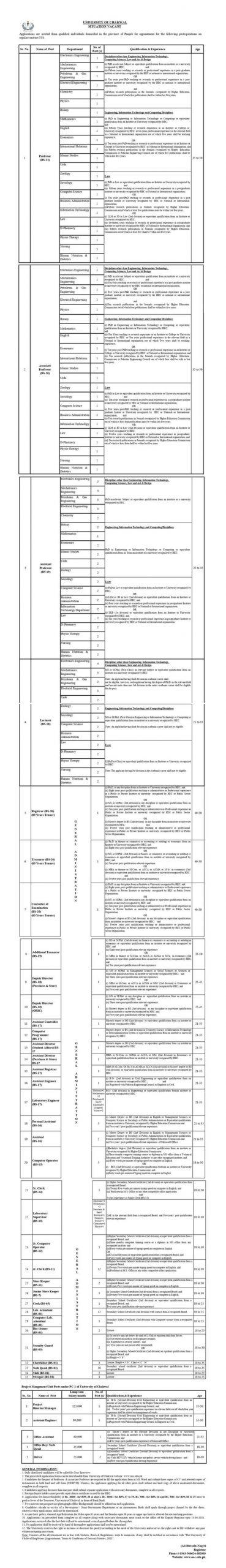 University of Chakwal UOC Jobs 2021