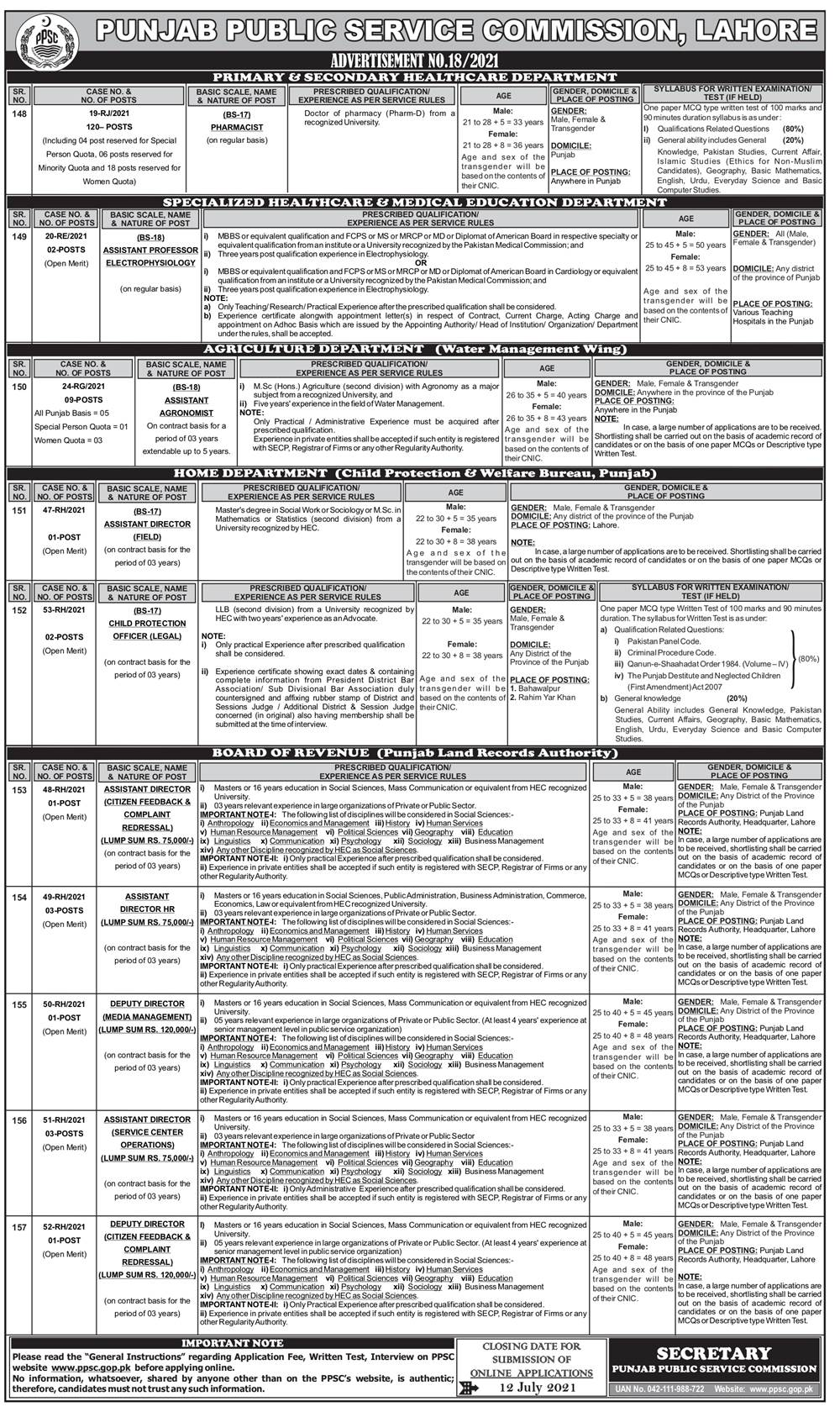 PPSC Water Management and Agriculture Jobs 2021