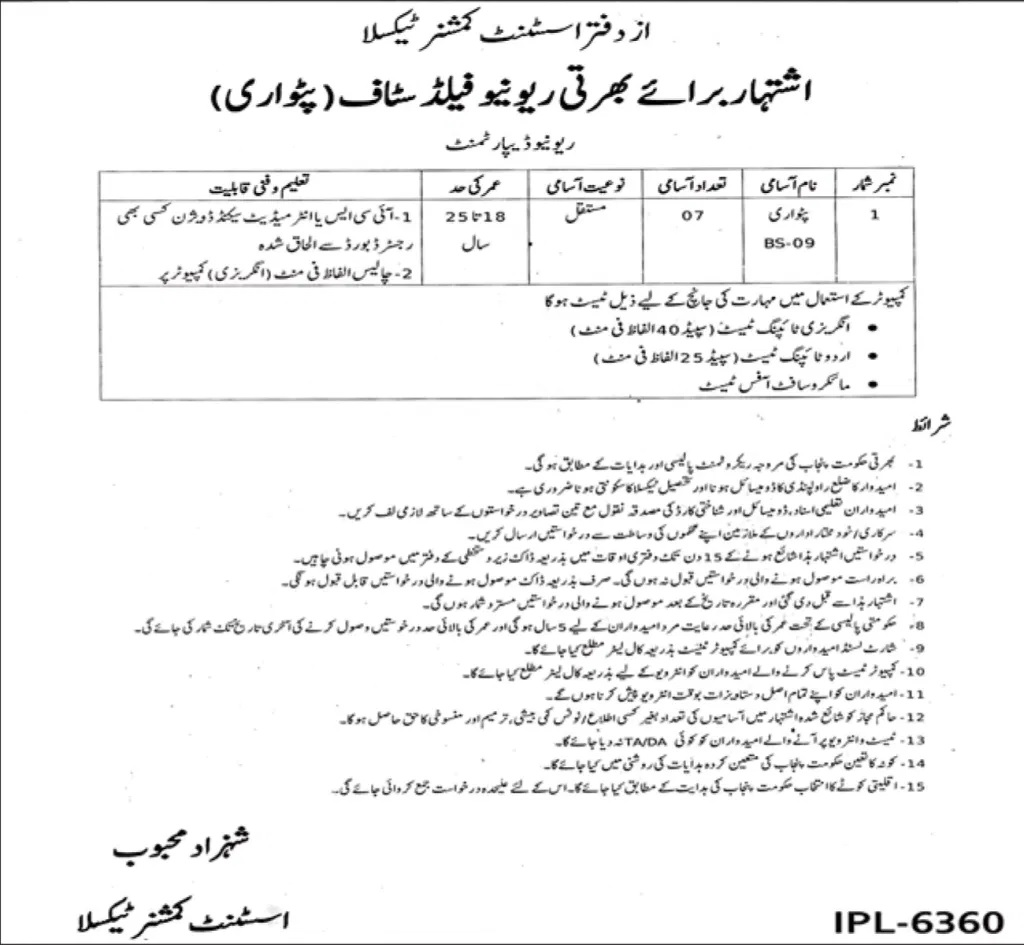 Punjab Revenue Department Taxila Jobs 2021