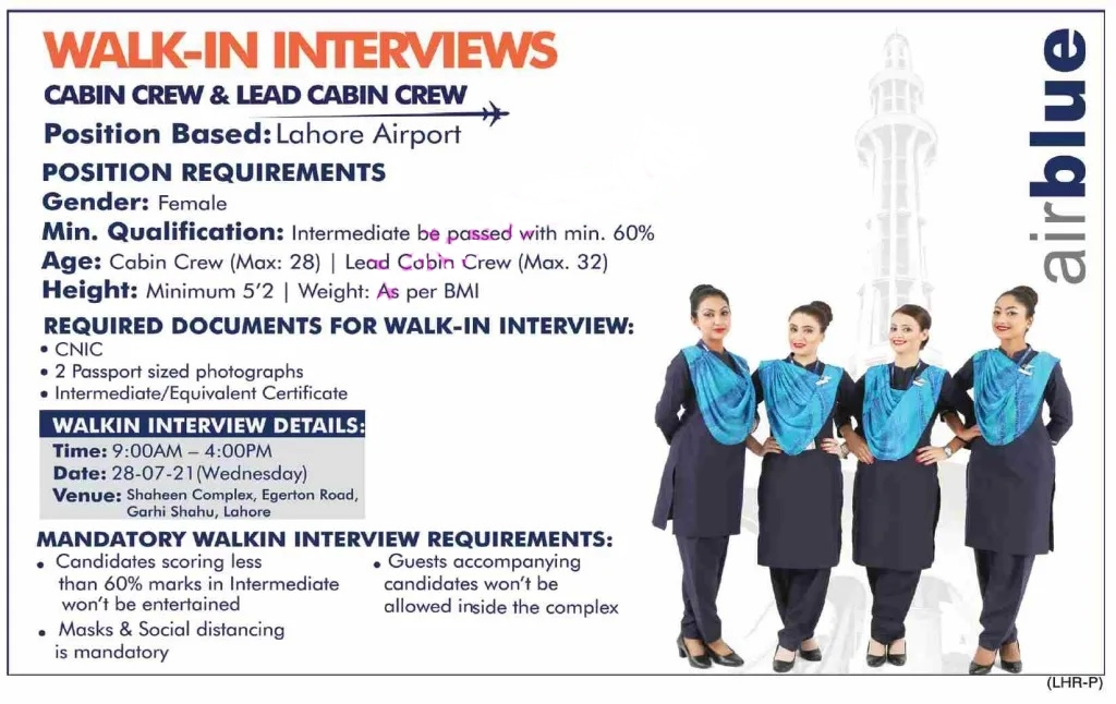 Airblue Lahore Airport Jobs 2021