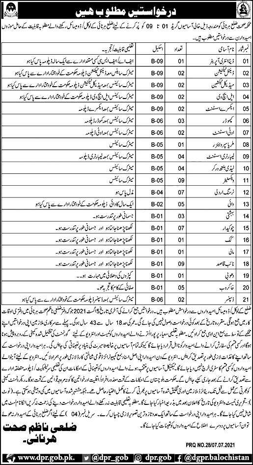 District Health Department Harnai Jobs 2021