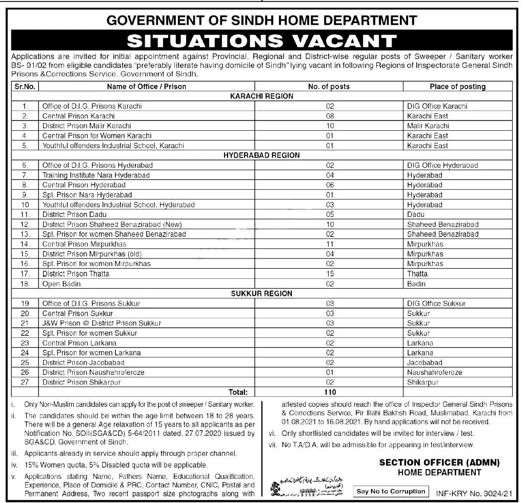 Home Department Sindh Jobs 2021