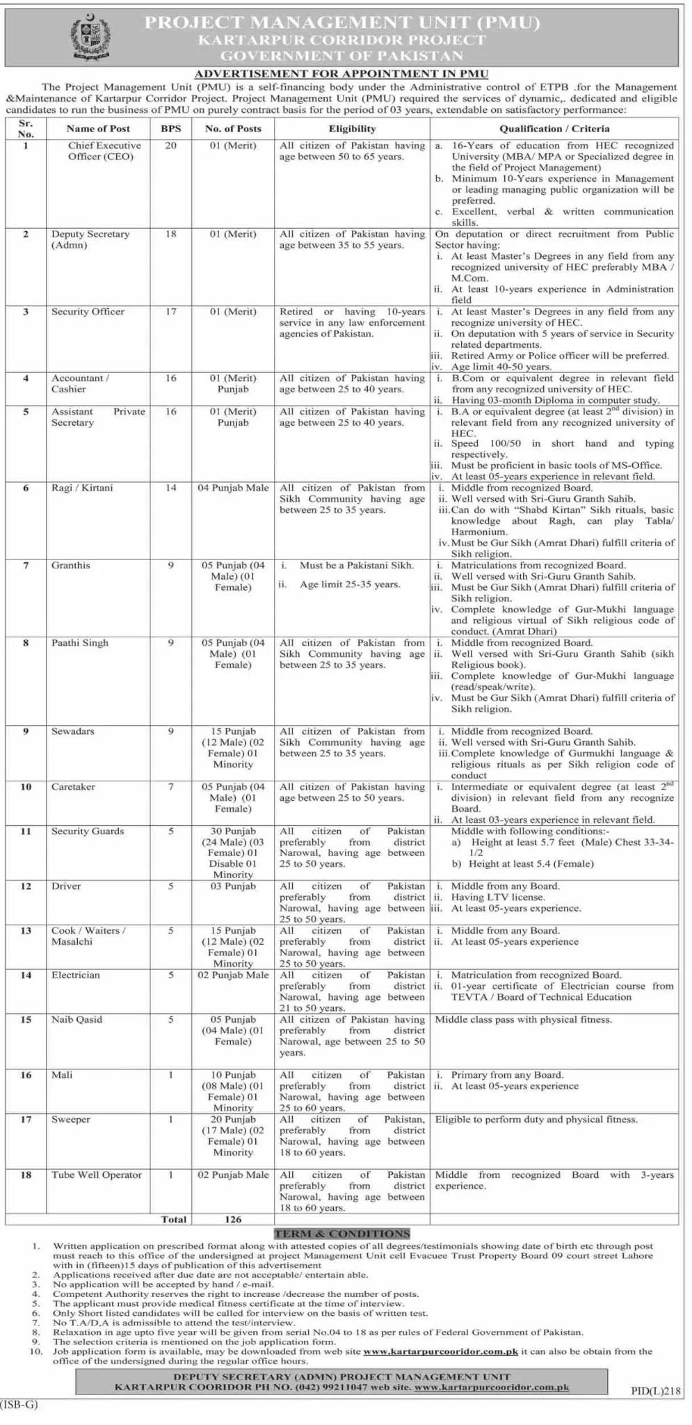 Kartarpur Corridor Project Management Unit PMU Jobs 2021