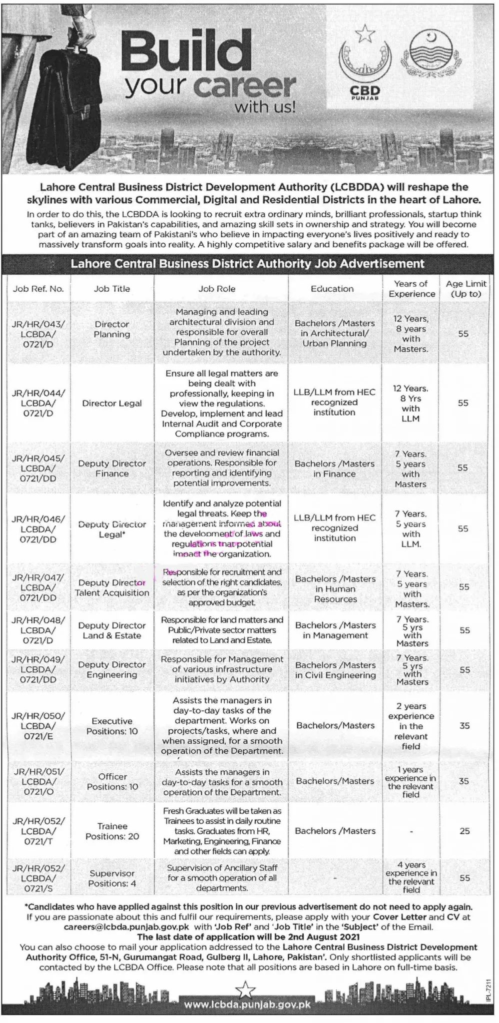 Lahore Central Business District Development Authority LCBDDA Jobs 2021
