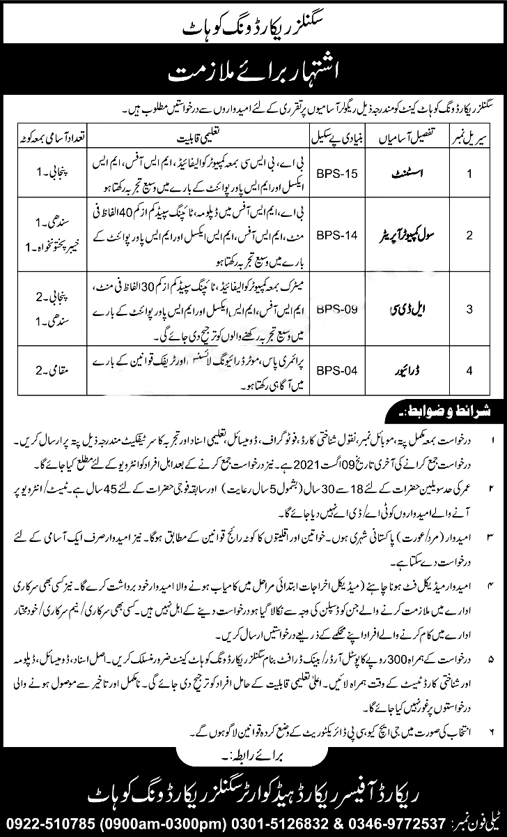 Signals Record Wing Kohat Cantt Pak Army Jobs 2021