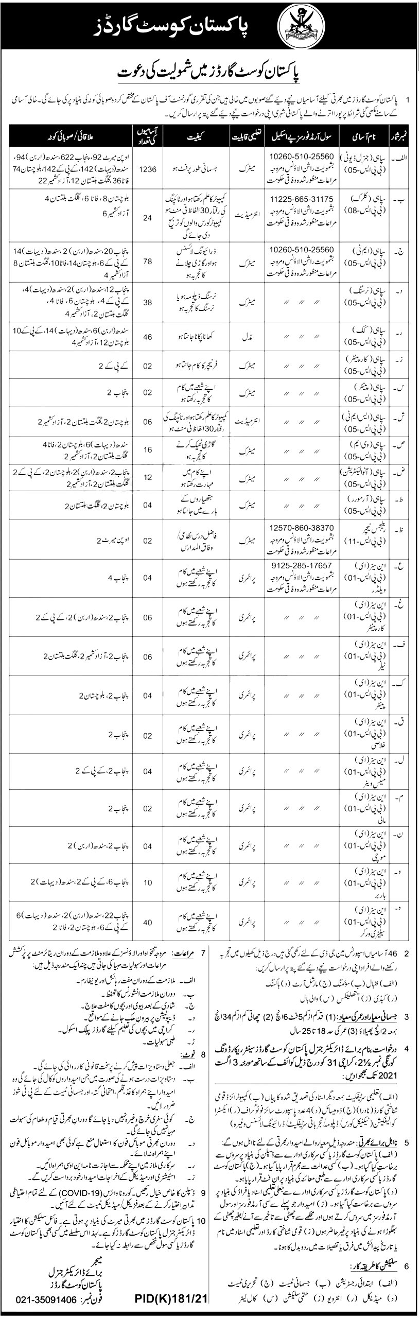 Pakistan Coast Guards PCG Jobs 2021