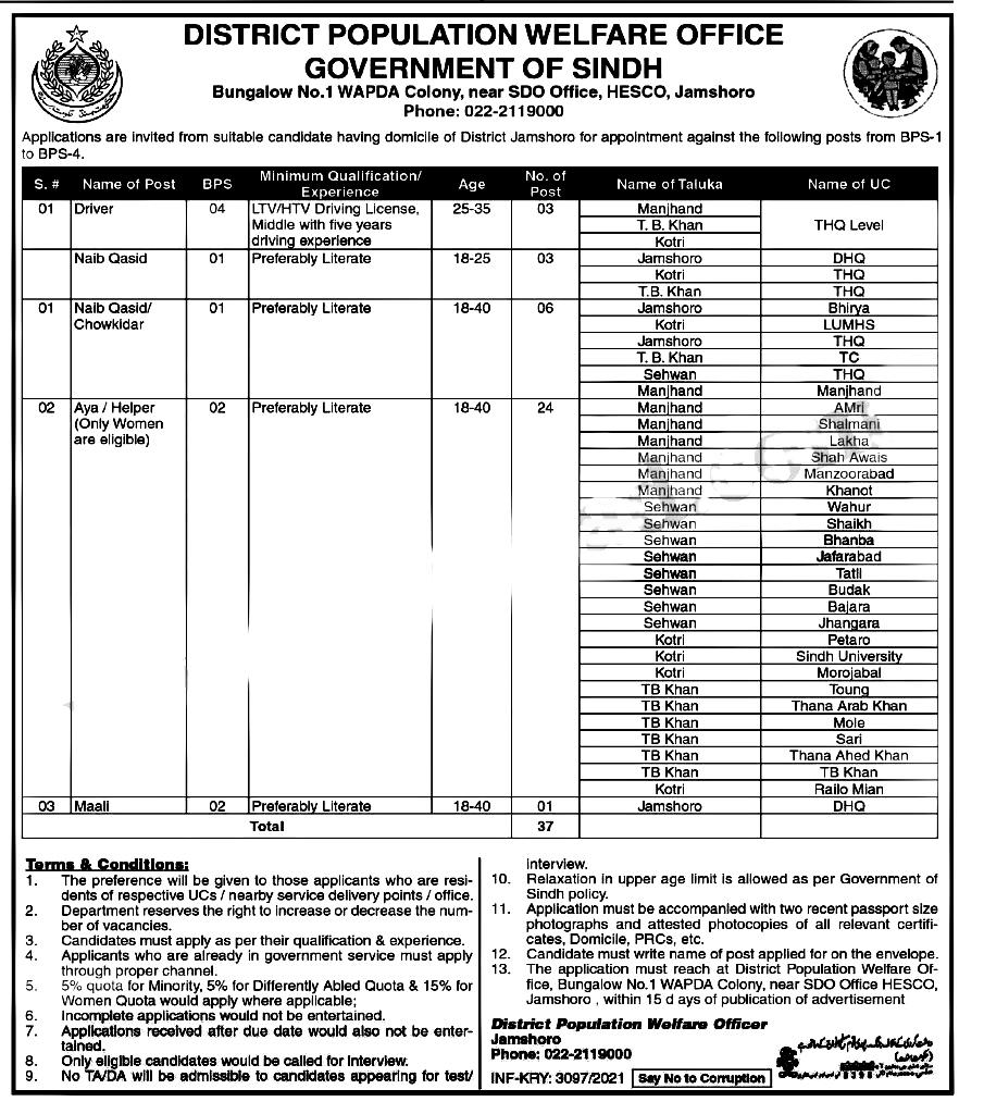 Population Welfare Department Sindh Jobs 2021