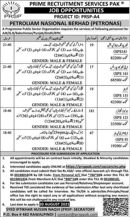 Prime Recruitment Services Pakistan PRSP Jobs 2021