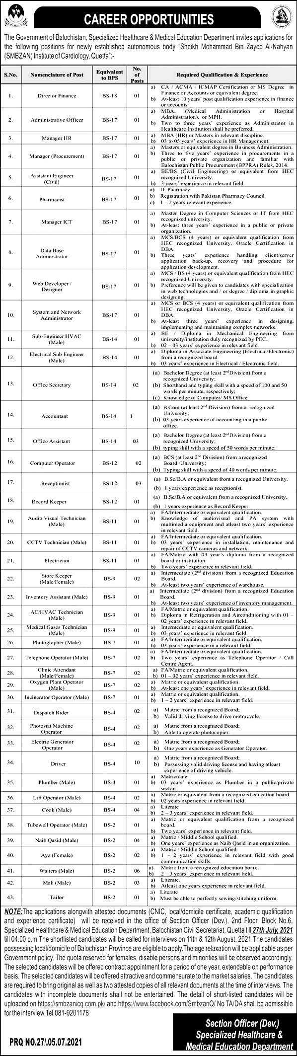 Specialized Healthcare & Medical Education Department Balochistan Jobs 2021