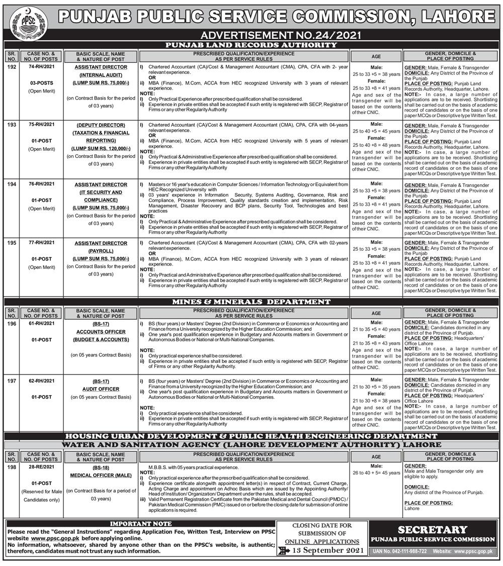 PPSC Punjab Land Records Authority Jobs 2021