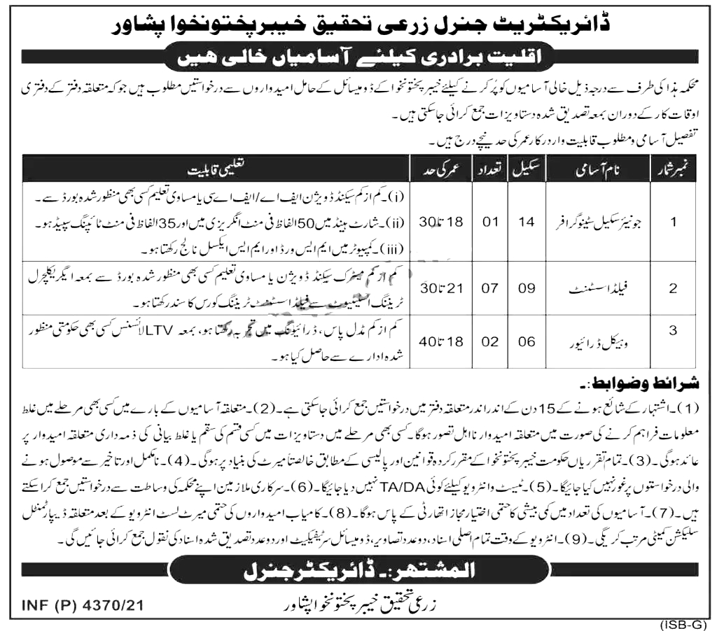 Agriculture Research Department KPK Jobs 2021