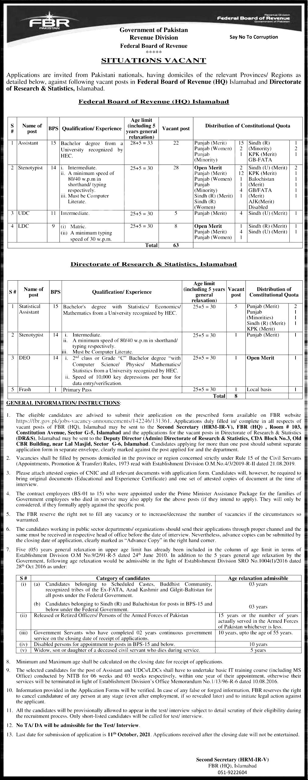 Federal Board of Revenue FBR Islamabad Jobs 2021