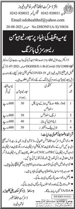 Health Department Sindh Jobs 2021