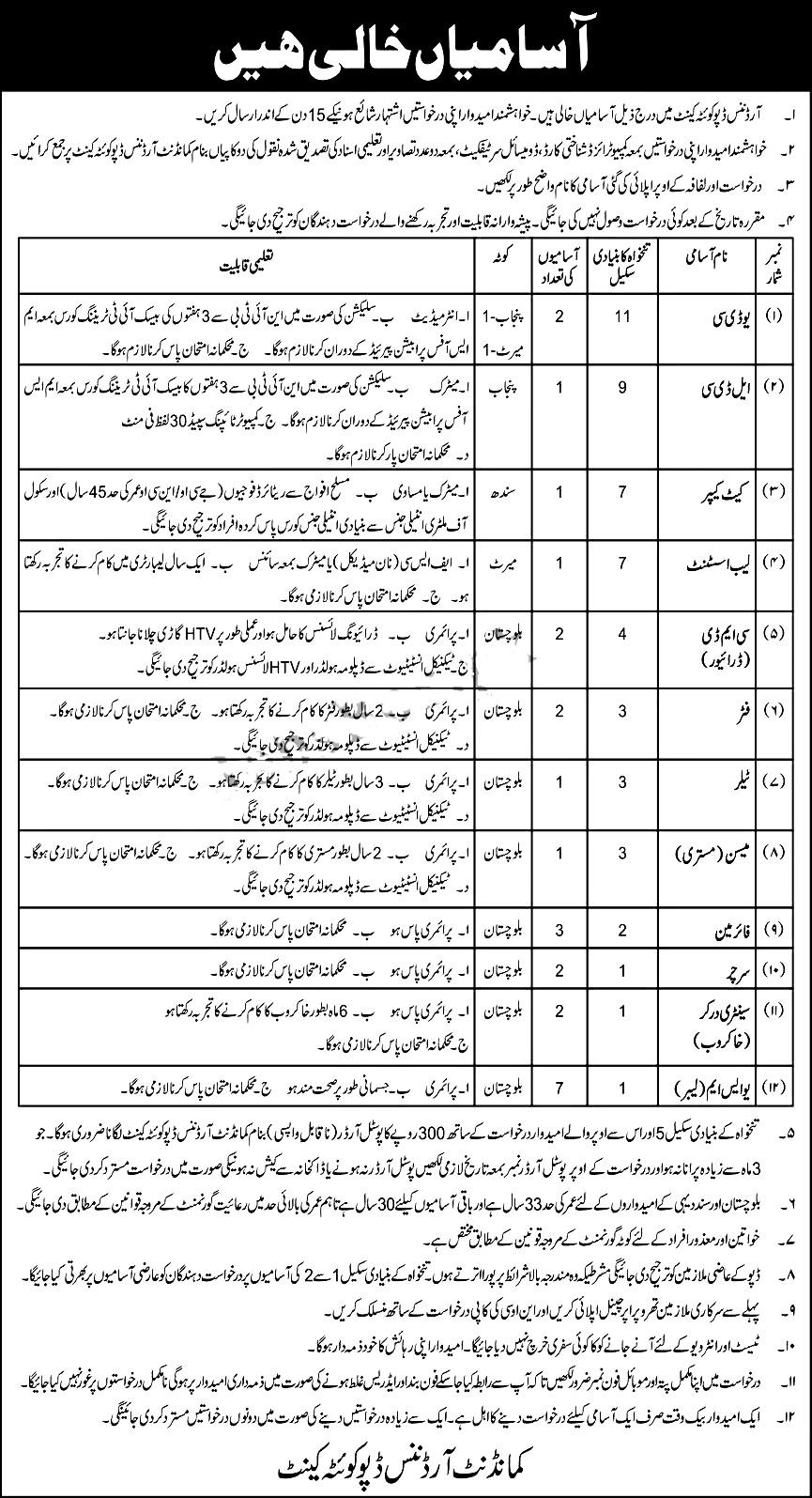 Commandant Ordnance Depot Quetta Pak Army Jobs 2021