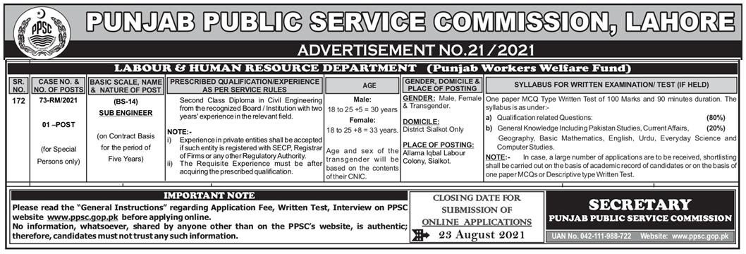 Labour & Human Resource Department PPSC Jobs 2021