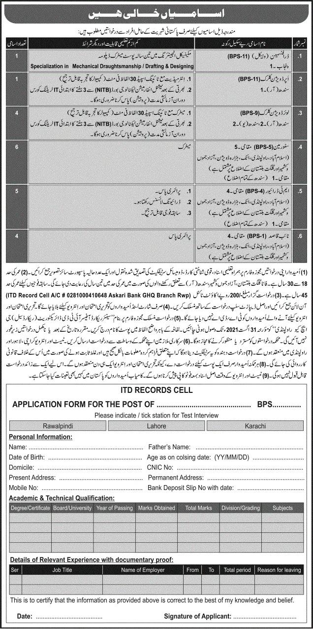 Pakistan Army ITD Records Cell Rawalpindi Jobs 2021