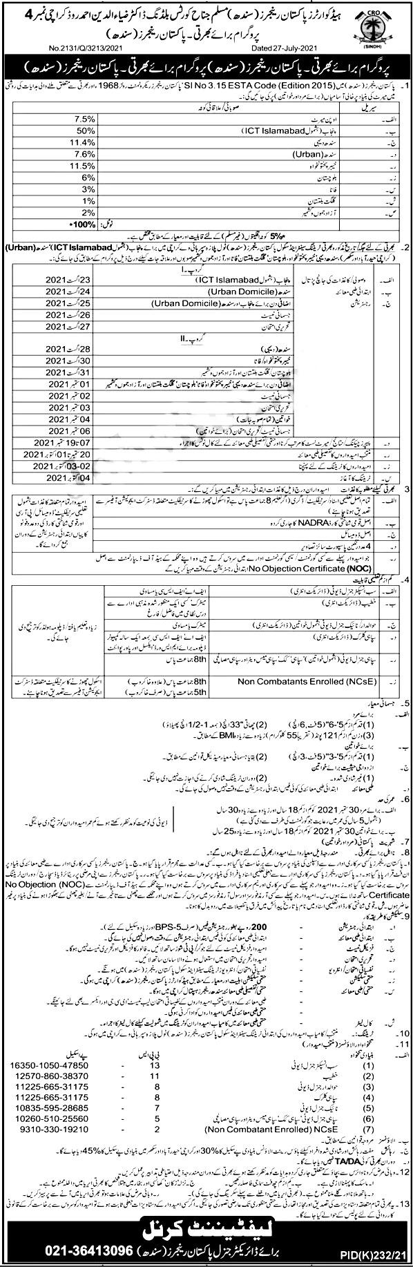 Pakistan Rangers Sindh Jobs 2021