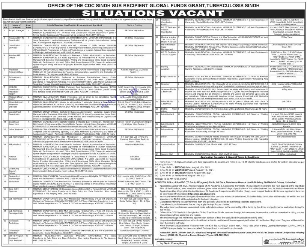 Provincial TB Control Program PTP Sindh Jobs 2021
