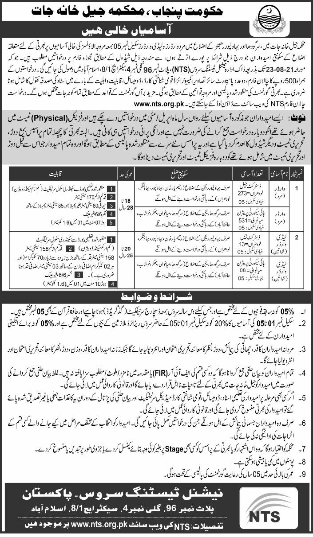 Punjab Police Jail Department NTS Jobs 2021