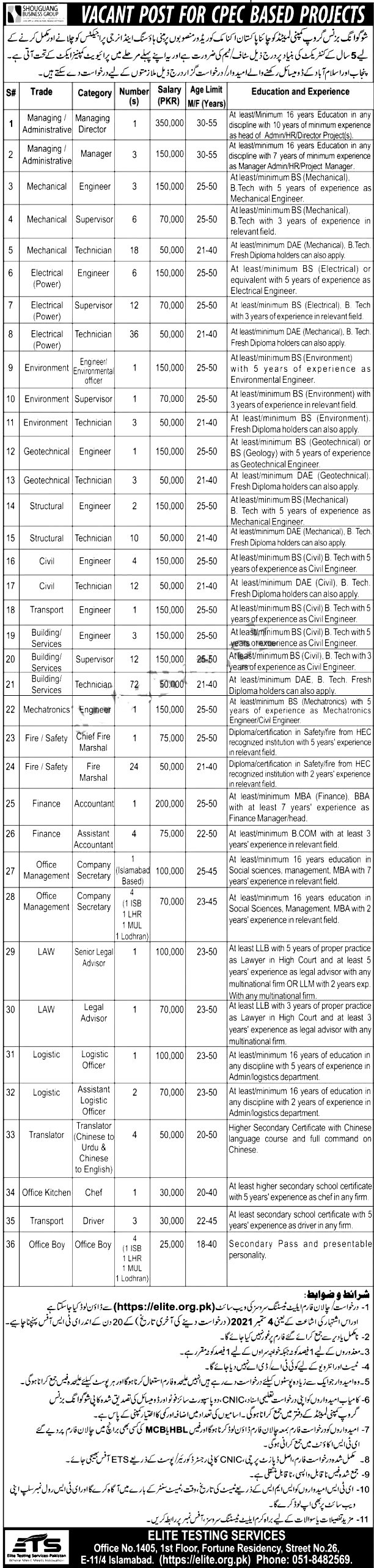 Shouguang Business Group Company CPEC Project ETS Jobs 2021