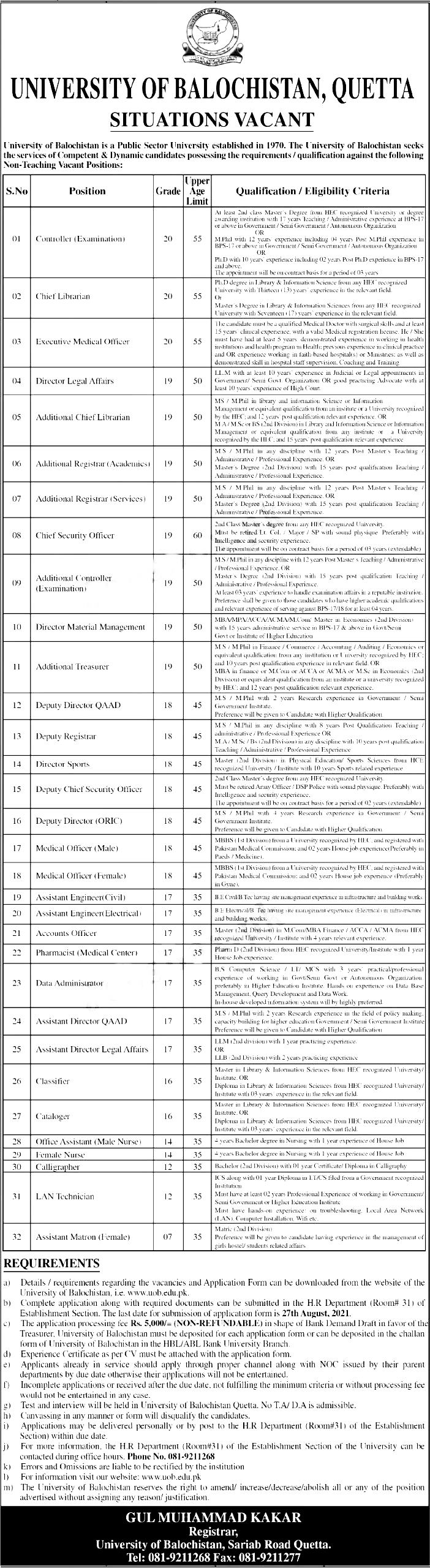 University of Balochistan UOB Quetta Jobs 2021