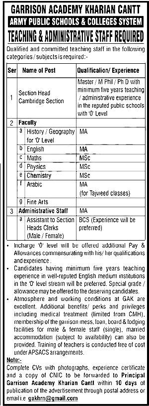 Garrison Academy Kharian Cantt Jobs 2021