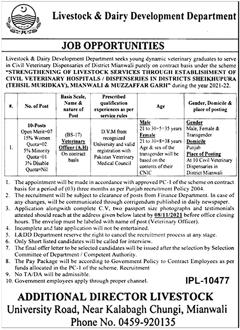 https://todayjobs.pk/livestock-and-dairy-development-department-punjab-jobs/5413/