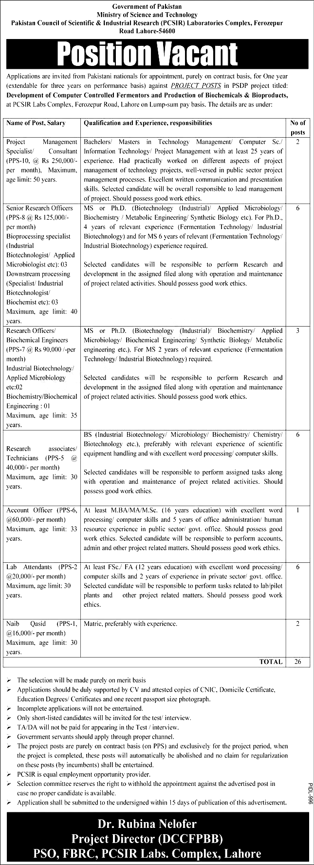 Ministry of Science & Technology MOST Pakistan Jobs 2021