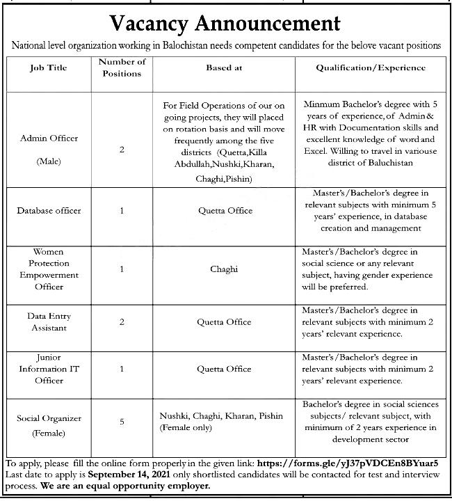 National Level Organization NGO Balochistan Jobs 2021